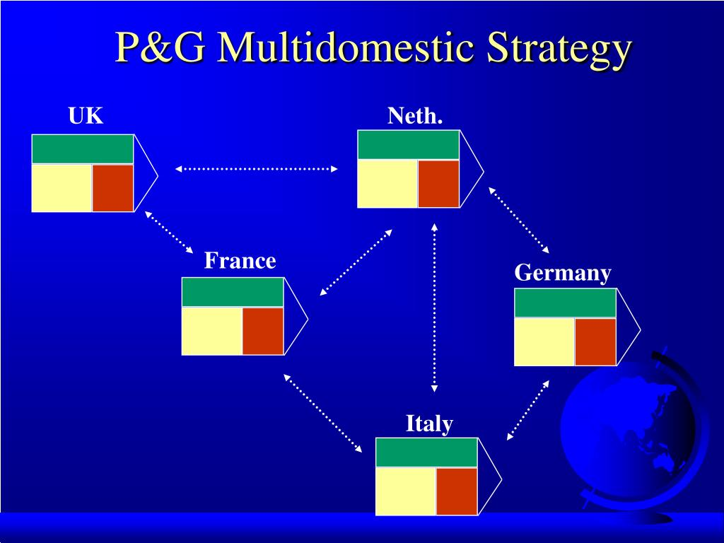 P&G Multidomestic Strategy