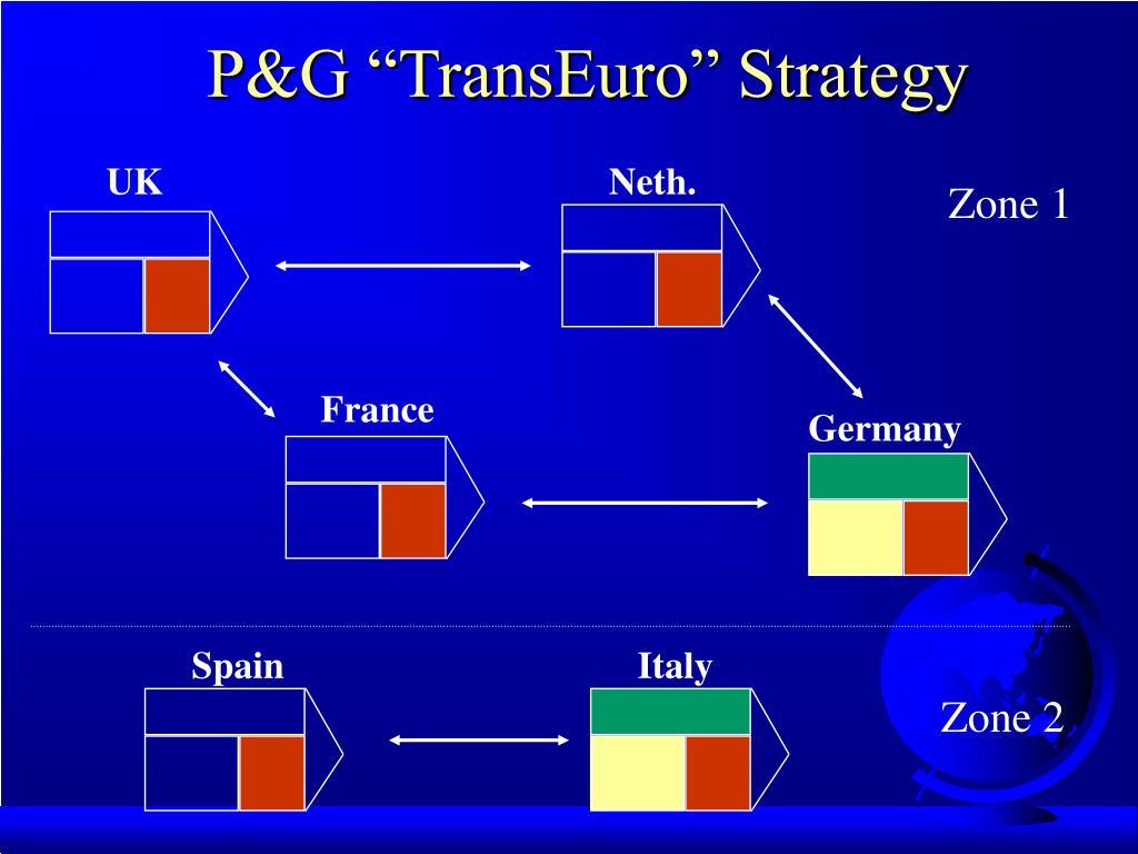 "P&G ""TransEuro"" Strategy"