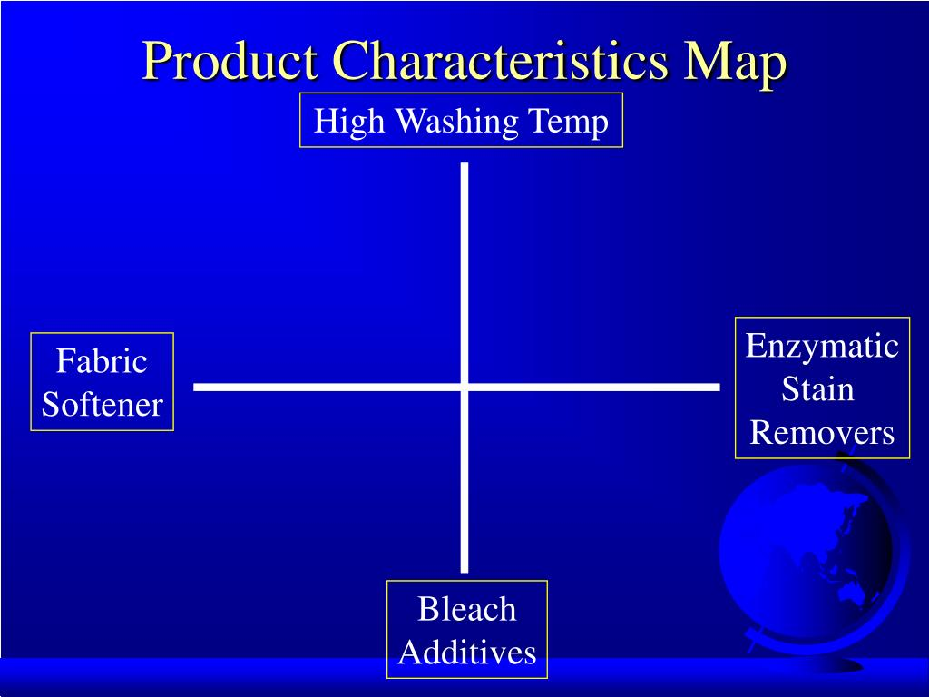 Product Characteristics Map