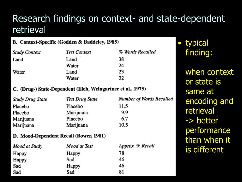 Research findings on context- and state-dependent