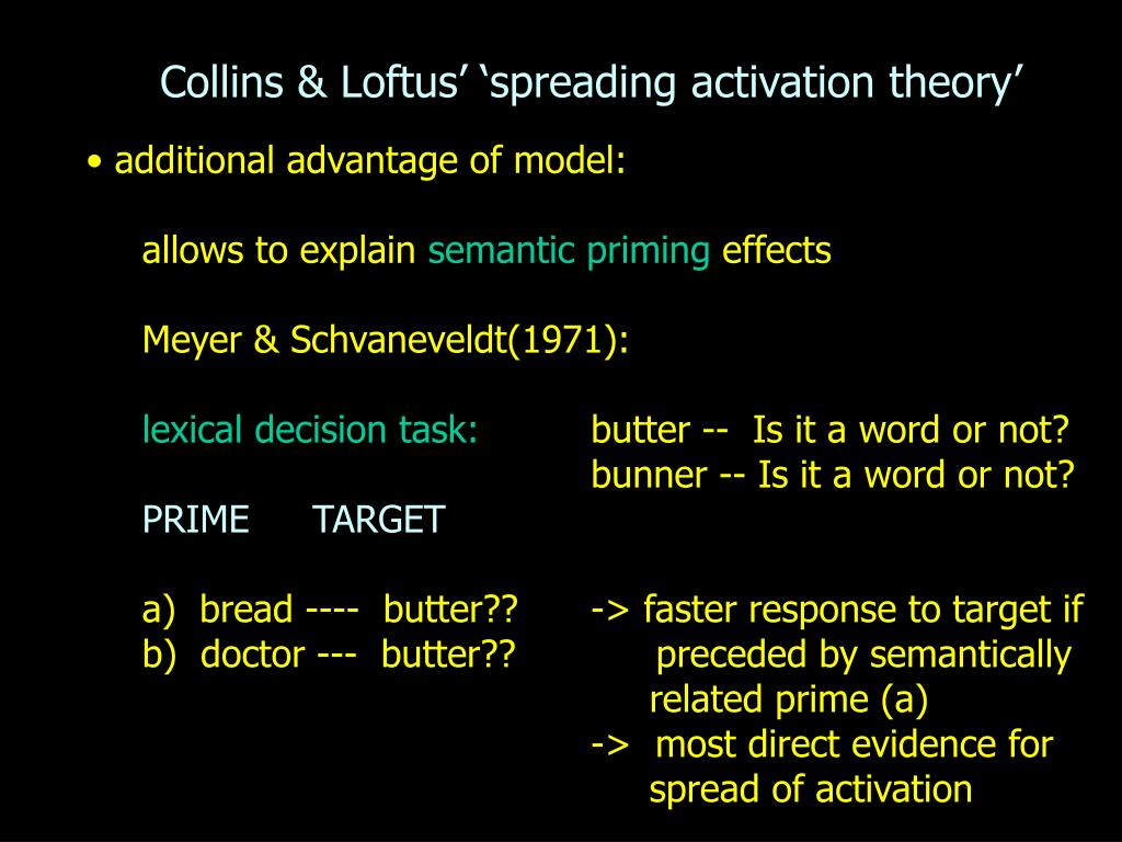 Collins & Loftus' 'spreading activation theory'