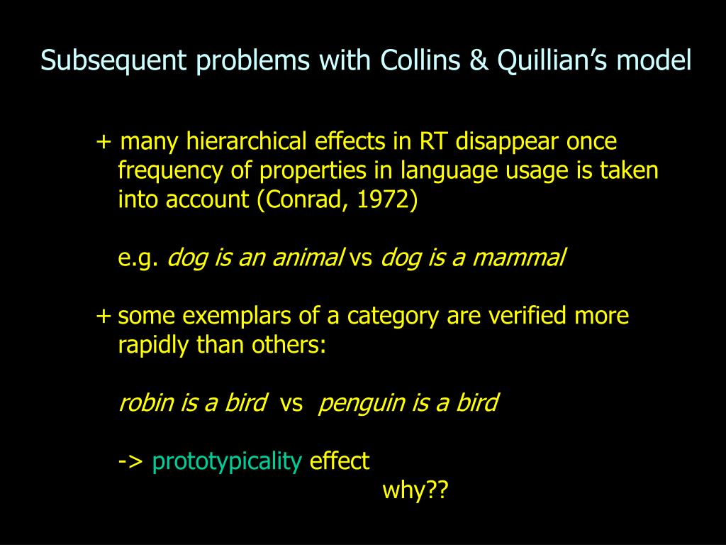 Subsequent problems with Collins & Quillian's model