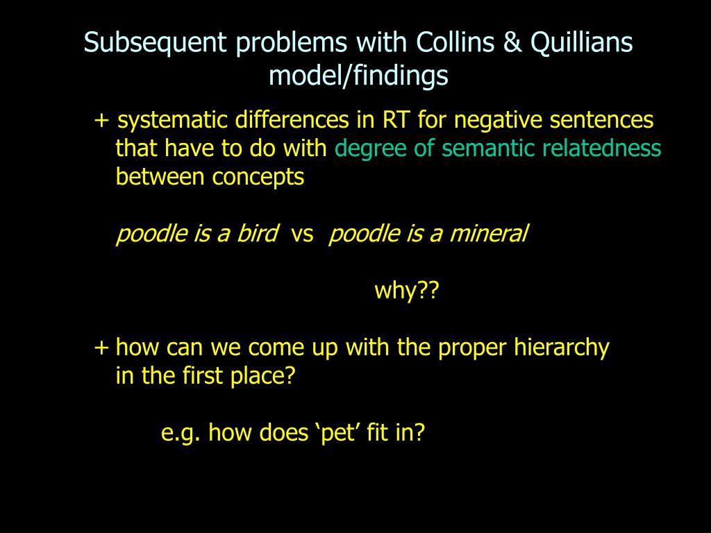 Subsequent problems with Collins & Quillians model/findings