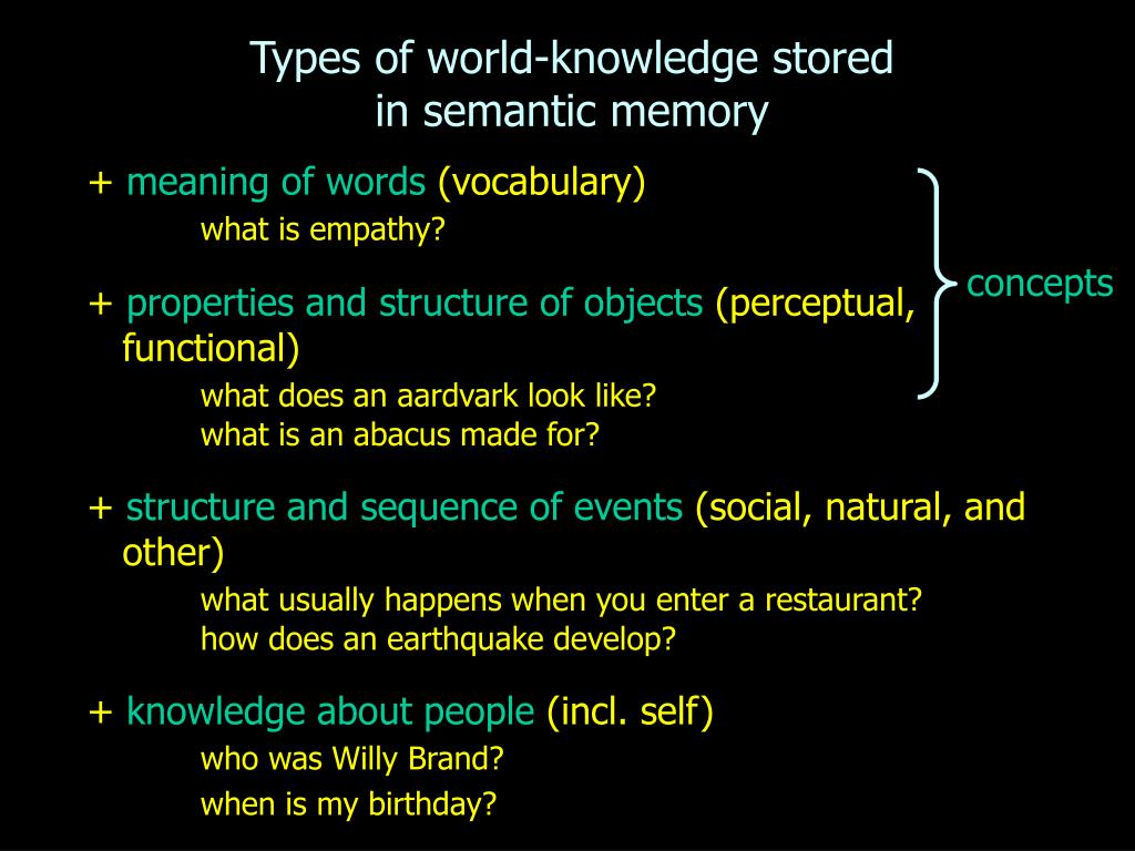 Types of world-knowledge stored