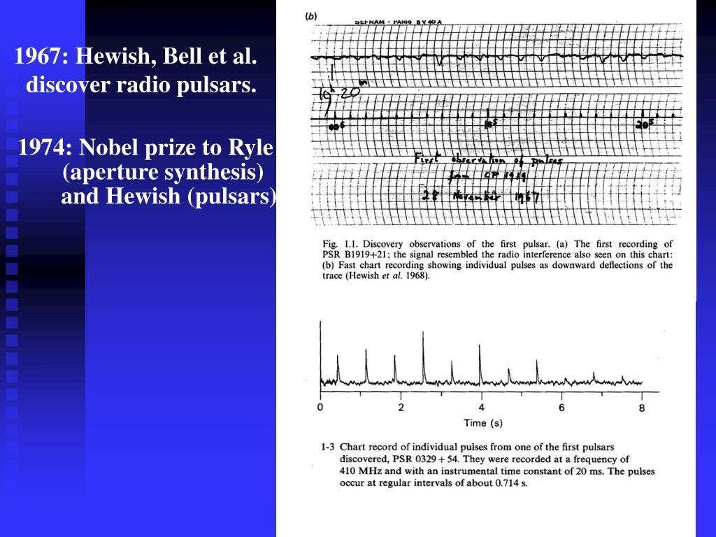 1967: Hewish, Bell et al.