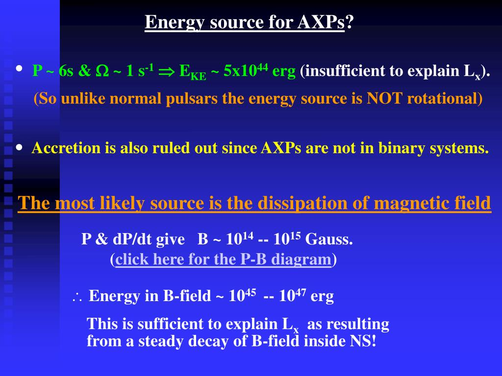 Energy source for AXPs
