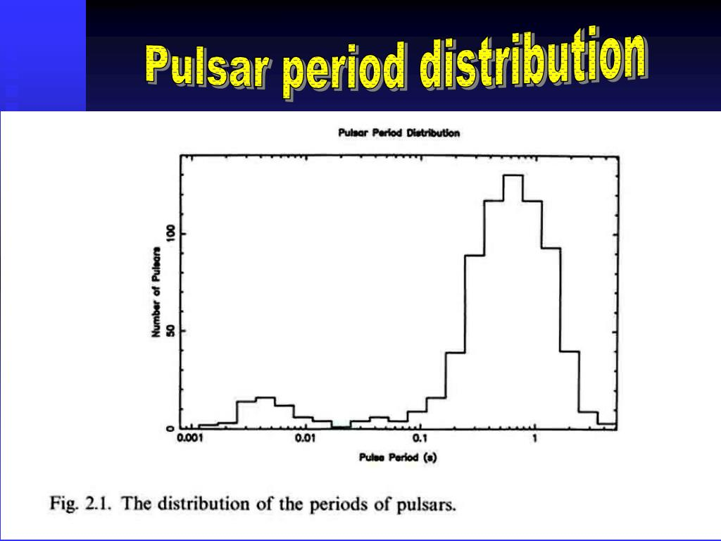 Pulsar period distribution