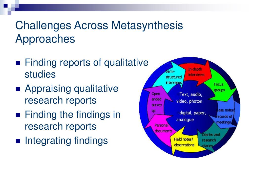evidence based practice qualitative research Qualitative research can nice shares research about evidence-based practice within an share, and discuss evidence-based research and practice and its.