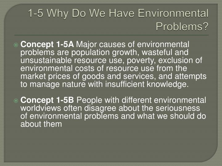 1-5 Why Do We Have Environmental