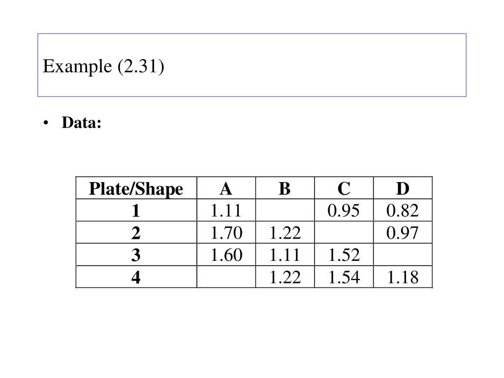 Example (2.31)