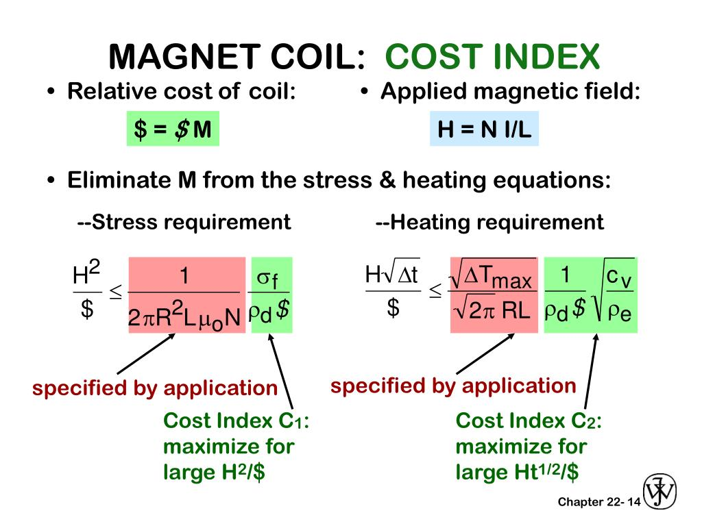 MAGNET COIL: