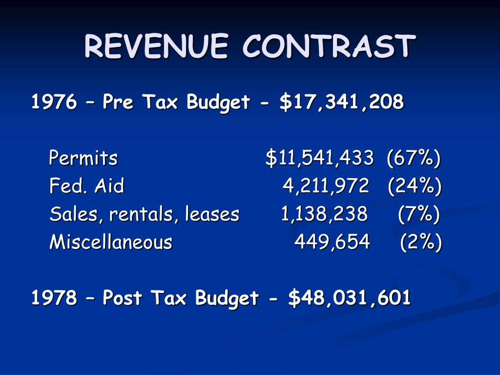 REVENUE CONTRAST