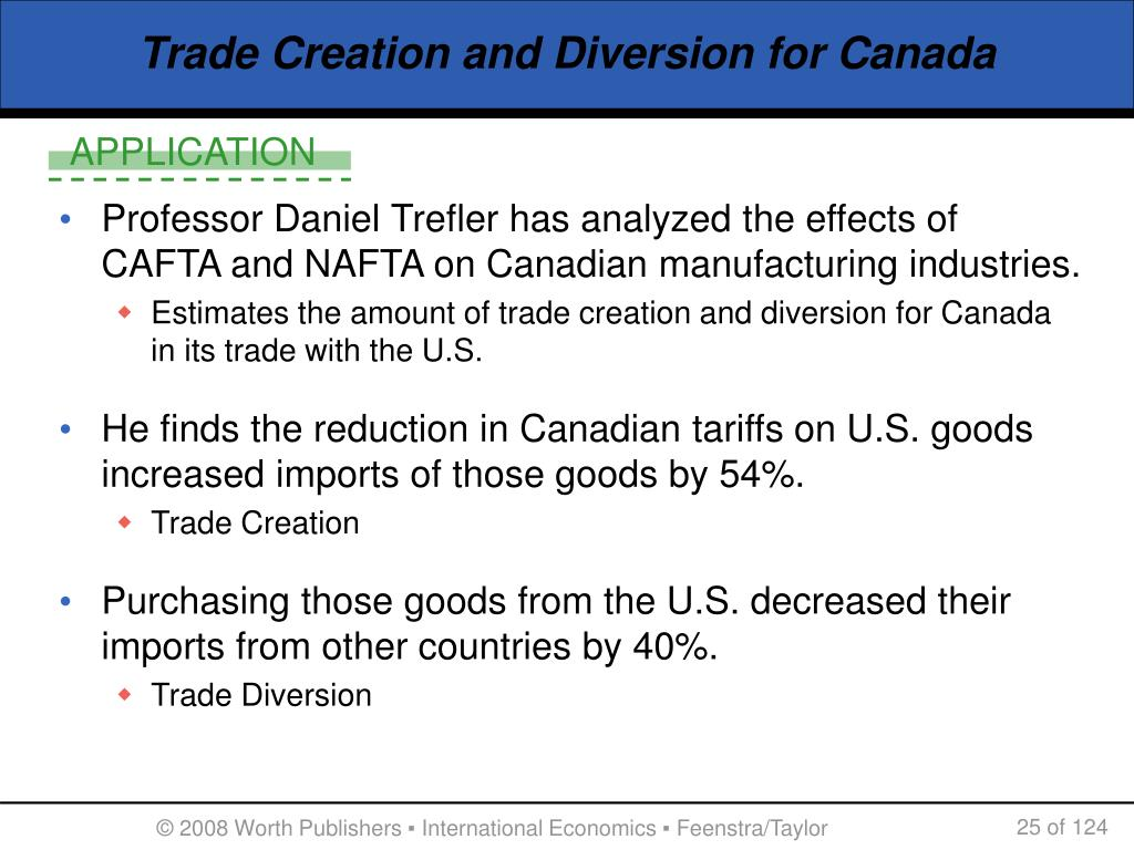 trade creation and diversion The hypothesis that trade-creation and trade-diversion effects were zero was rejected at conventional statistical levels the trade-creation effects were positive, as expected however, the trade-diverting effects were also positive.