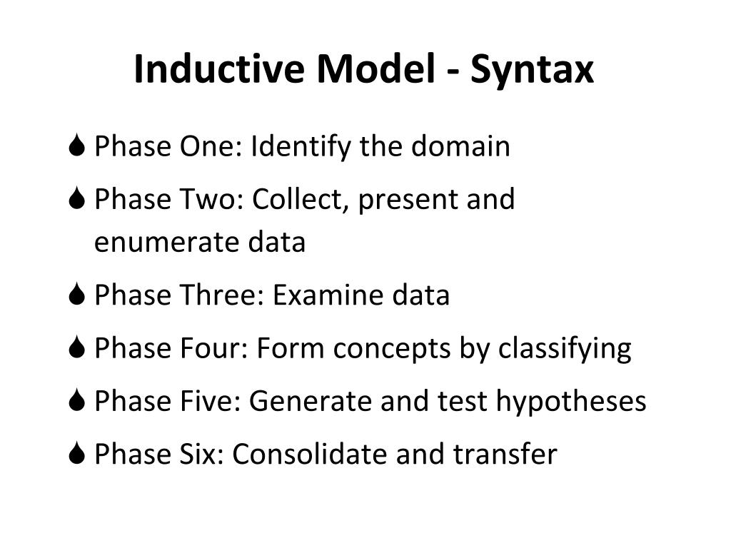 Inductive Model - Syntax