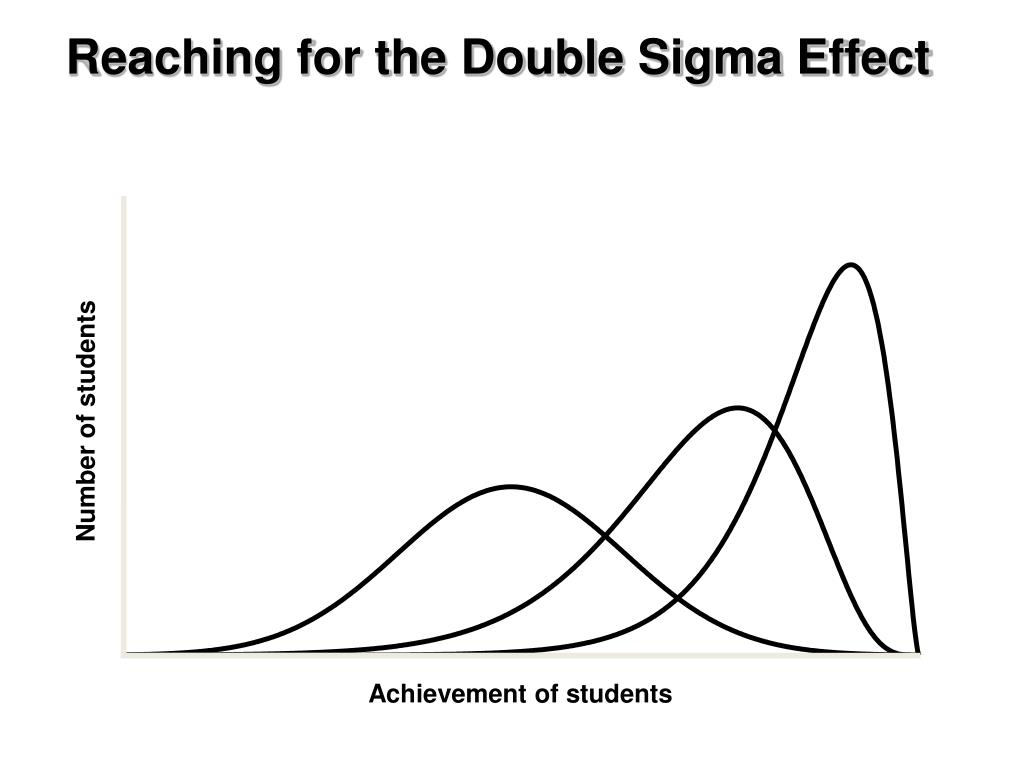 Reaching for the Double Sigma Effect