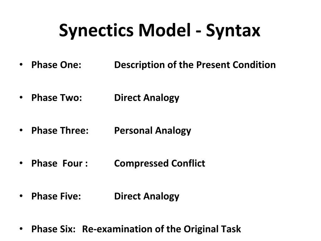 Synectics Model - Syntax