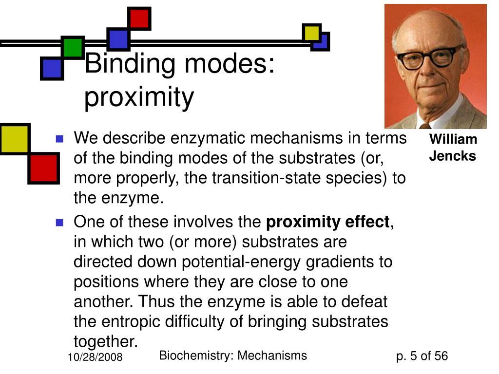 Binding modes: proximity