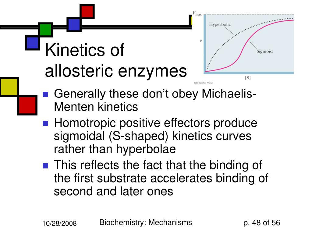 Kinetics of allosteric enzymes