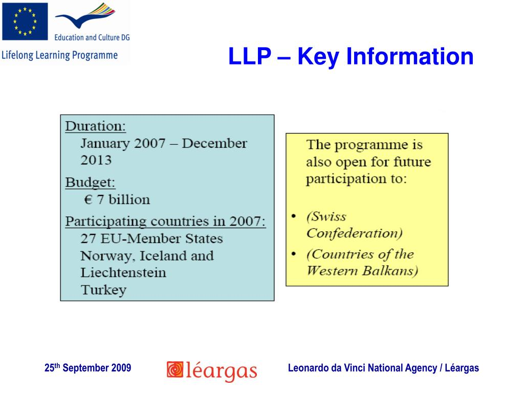 LLP – Key Information