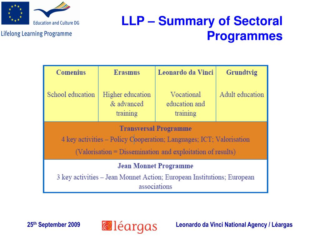 LLP – Summary of Sectoral Programmes
