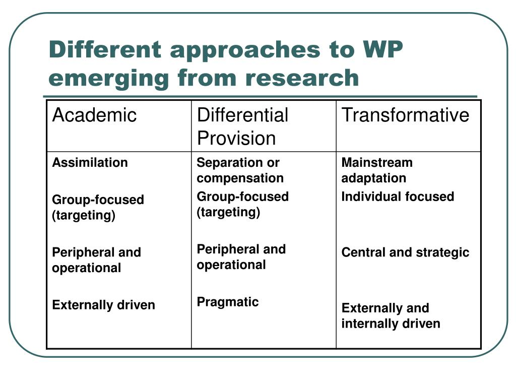 Different approaches to WP emerging from research