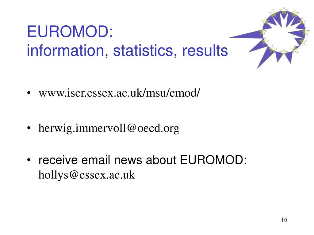 EUROMOD: