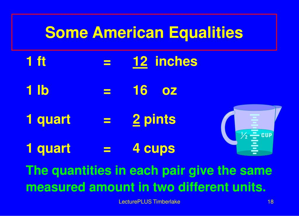 Some American Equalities