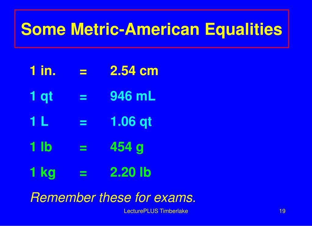 Some Metric-American Equalities