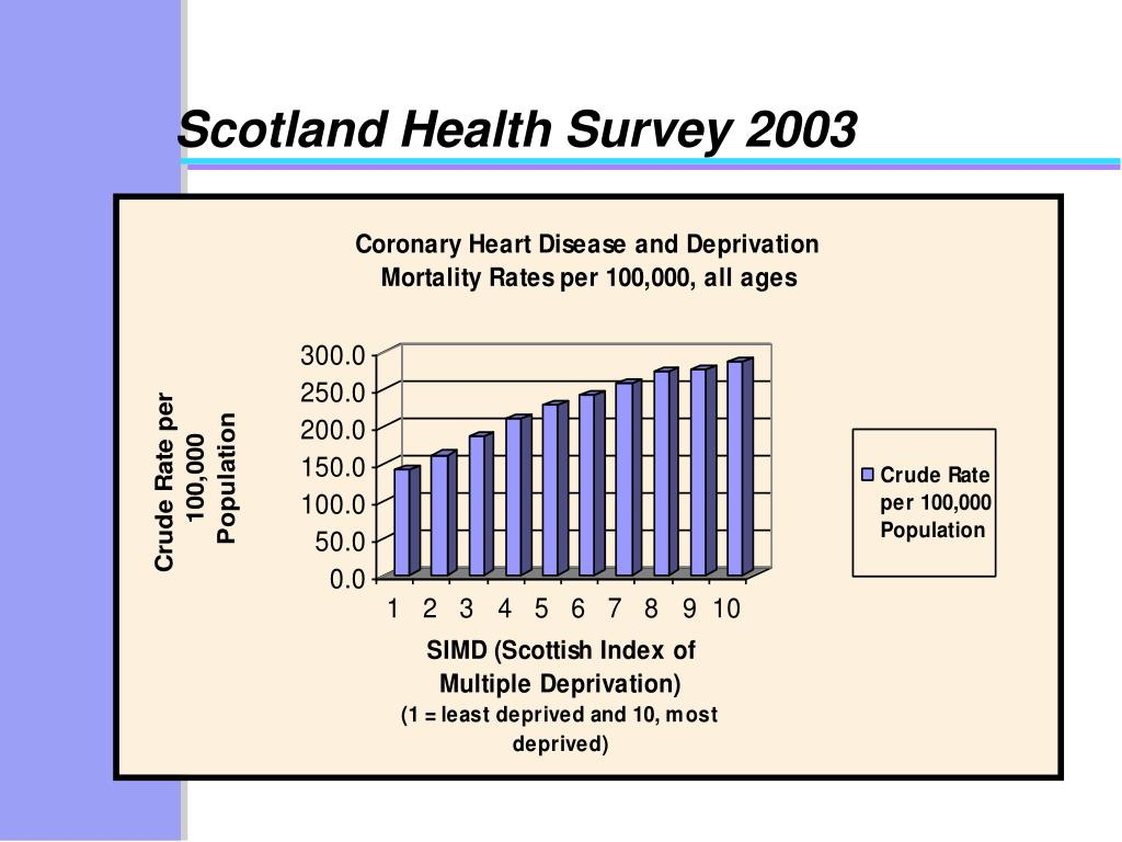 socio economic inequalities health Socioeconomic inequalities in health have been studied extensively in past  decades in all high-income countries with available data, mortality and morbidity .