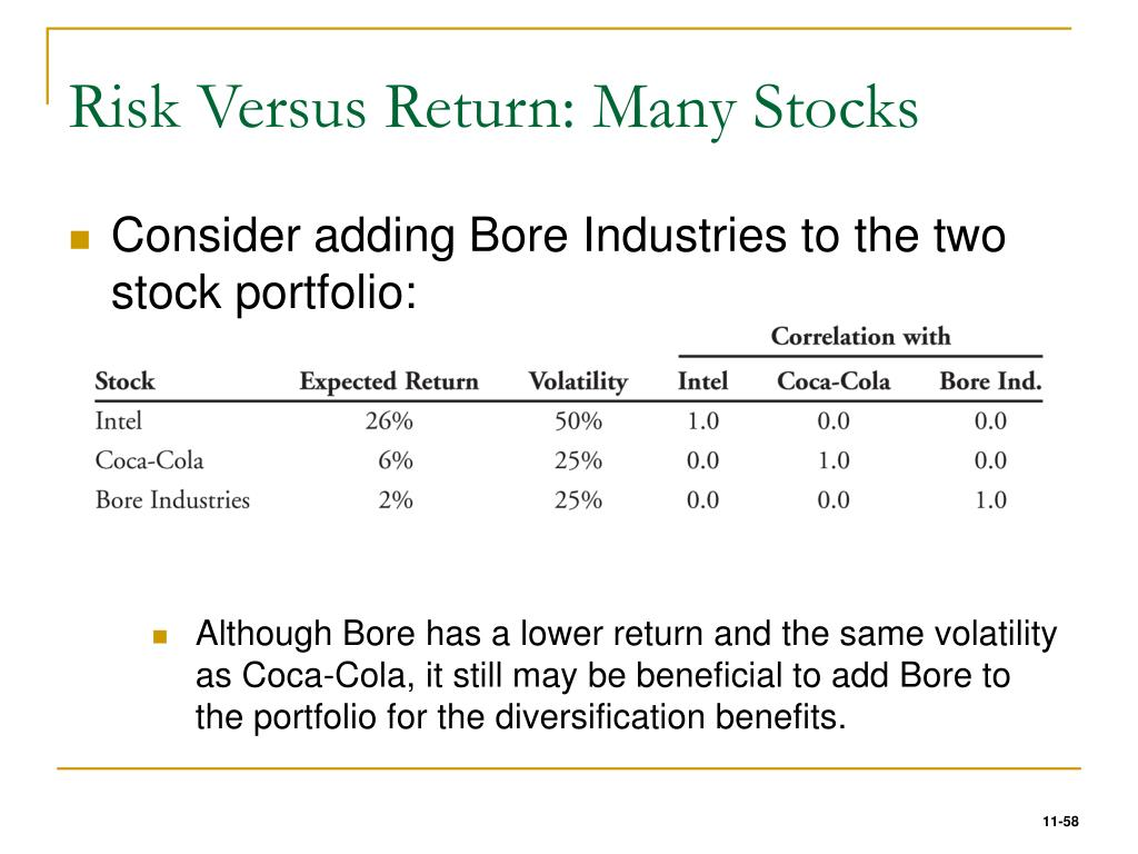 Risk Versus Return: Many Stocks