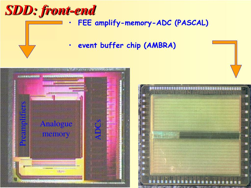 FEE amplify-memory-ADC (PASCAL)