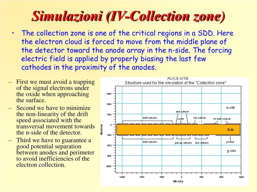 Simulazioni (IV-Collection zone)