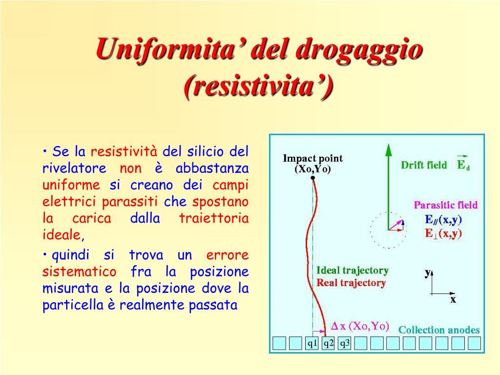 Uniformita' del drogaggio (resistivita')