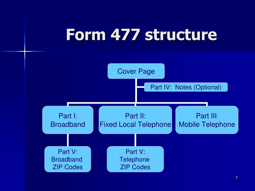 Form 477 structure