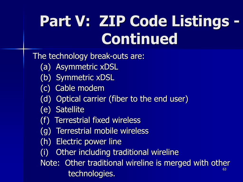Part V:  ZIP Code Listings - Continued