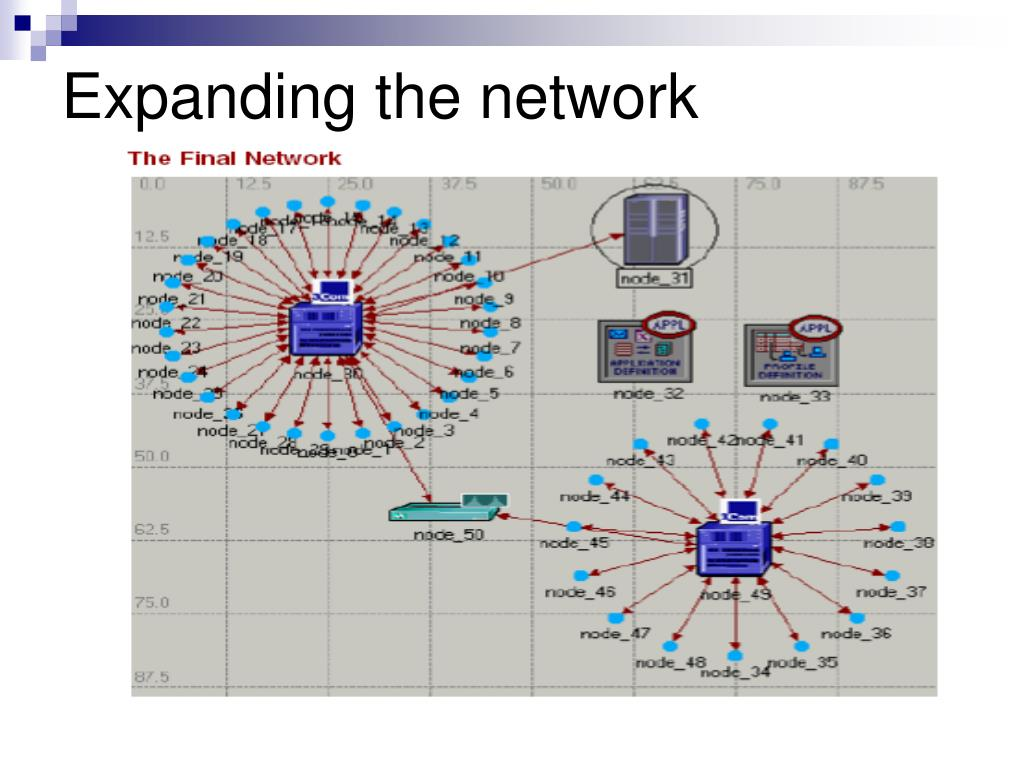 Expanding the network