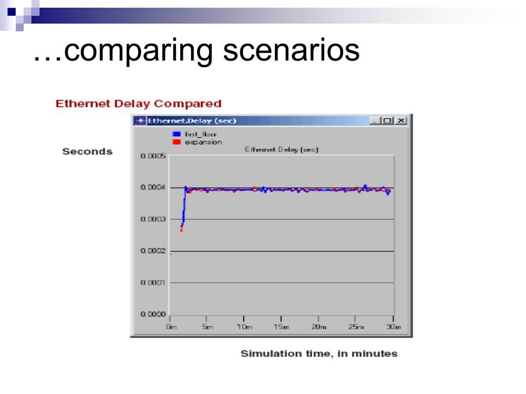 …comparing scenarios