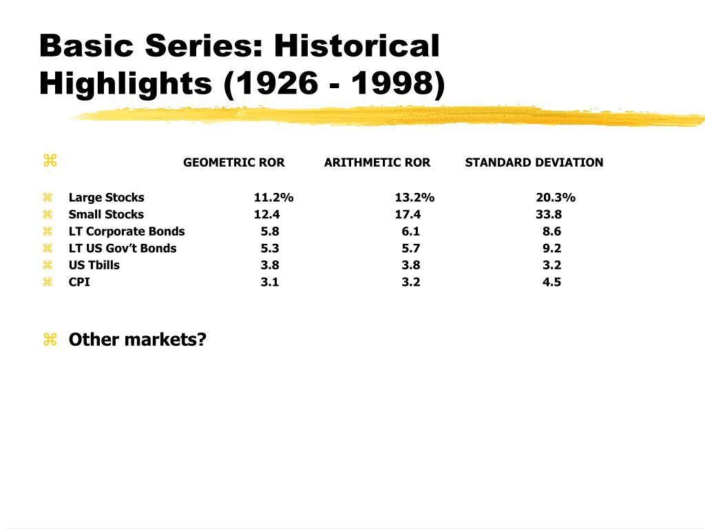 Basic Series: Historical Highlights (1926 - 1998)