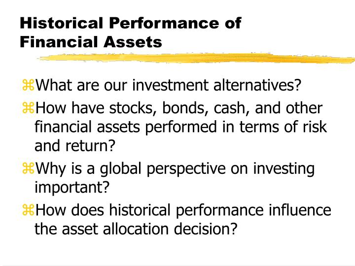 Historical performance of financial assets l.jpg