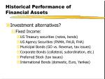 historical performance of financial assets3