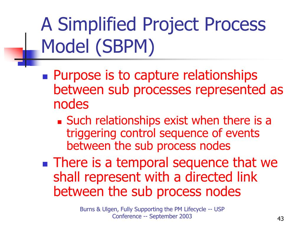 A Simplified Project Process Model (SBPM)