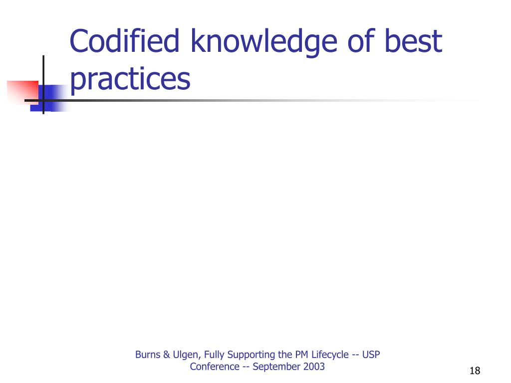 Codified knowledge of best practices