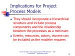 implications for project process models