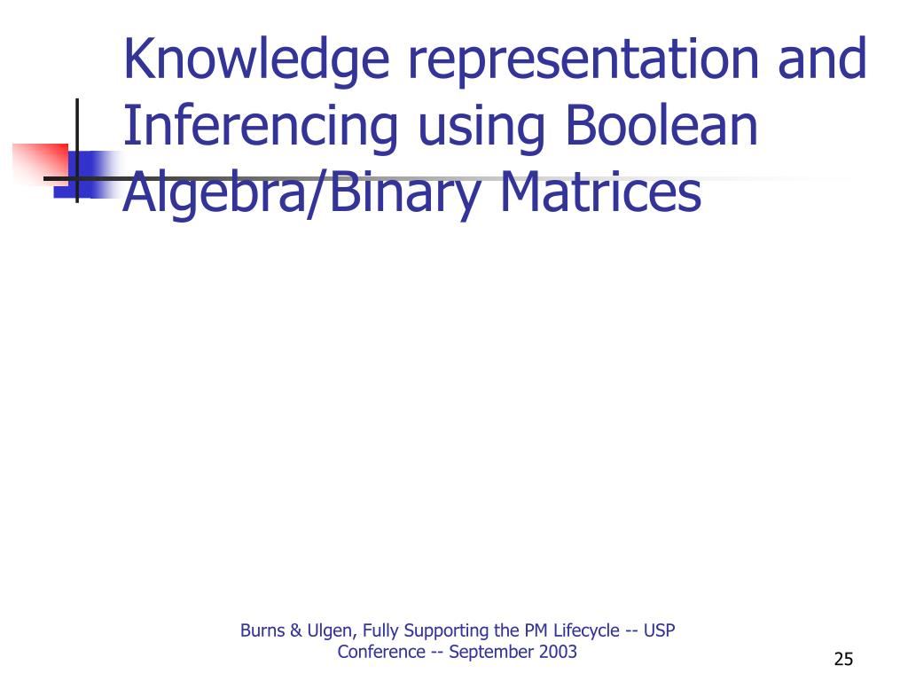 Knowledge representation and Inferencing using Boolean Algebra/Binary Matrices