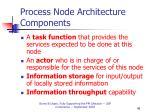 process node architecture components