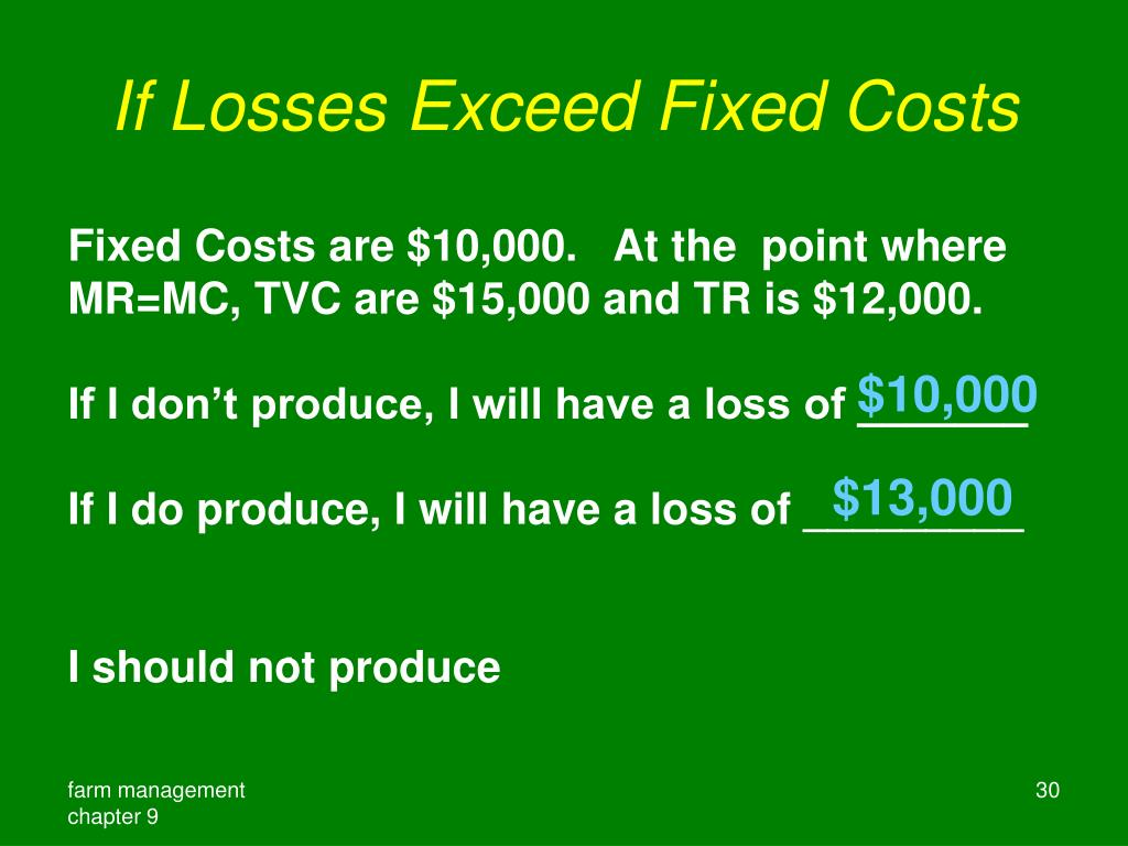 If Losses Exceed Fixed Costs