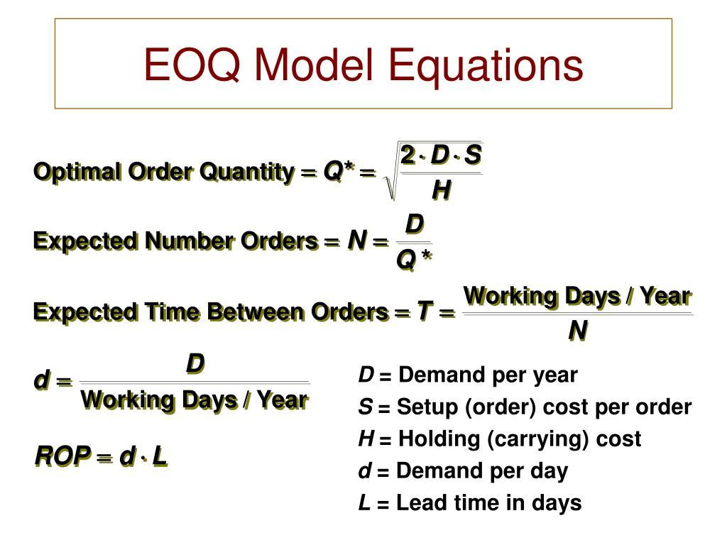 EOQ Model Equations