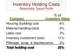 inventory holding costs reasonably typical profile