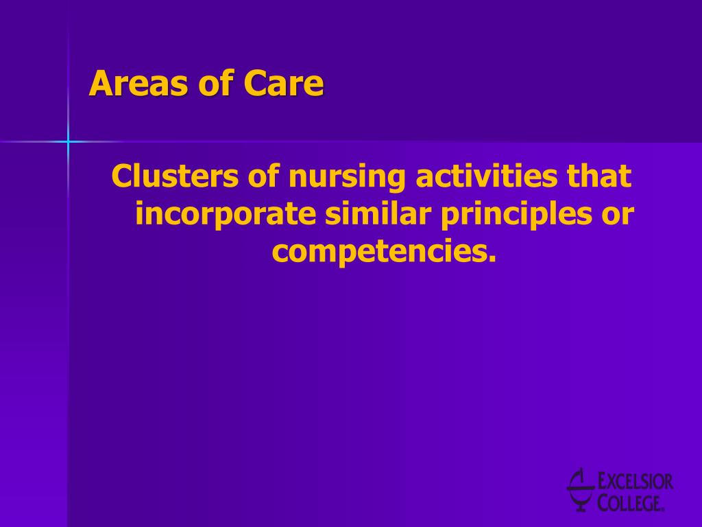 Nursing competency domain critical thinking and analysis