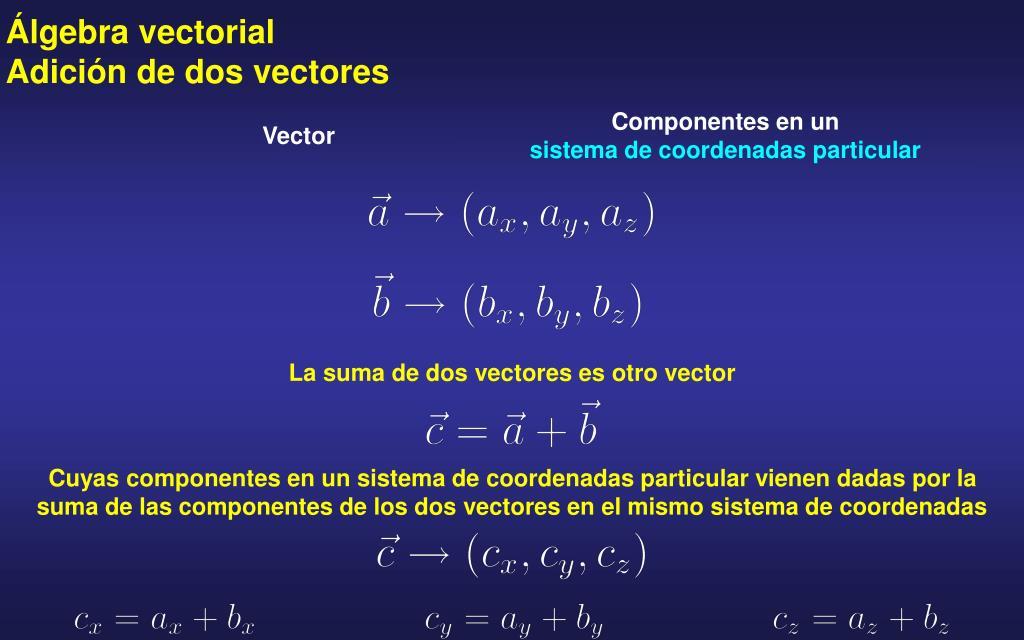 Álgebra vectorial        Adición de dos vectores